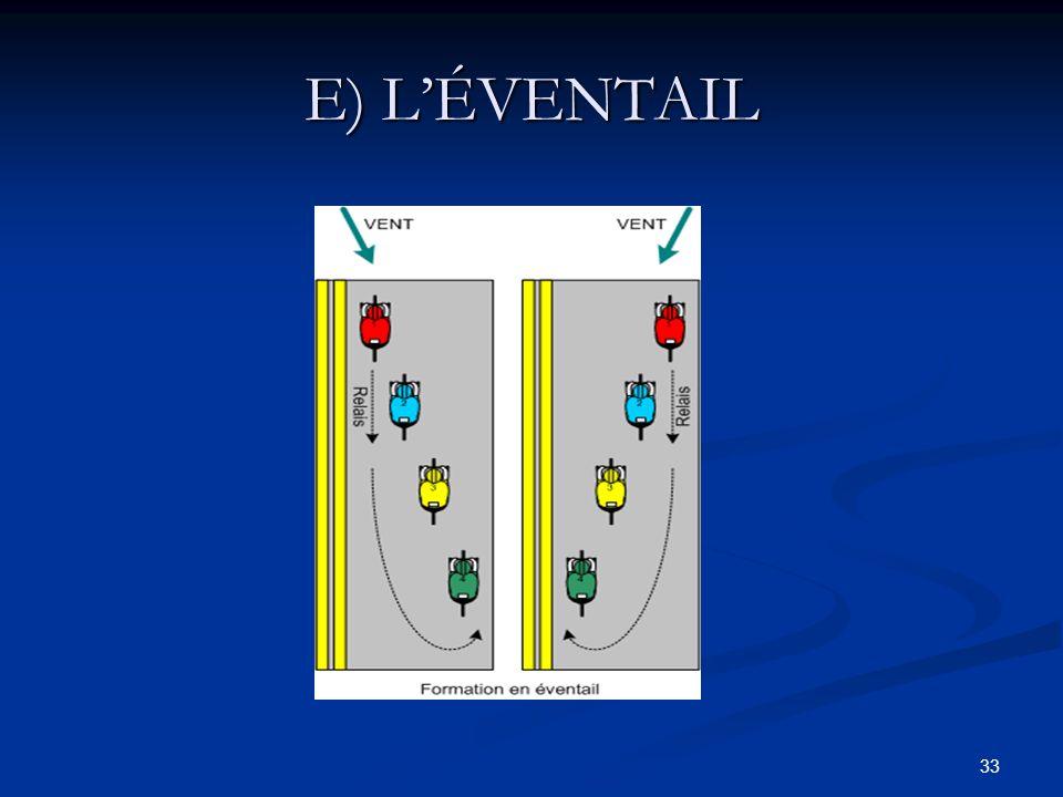 E) L'ÉVENTAIL