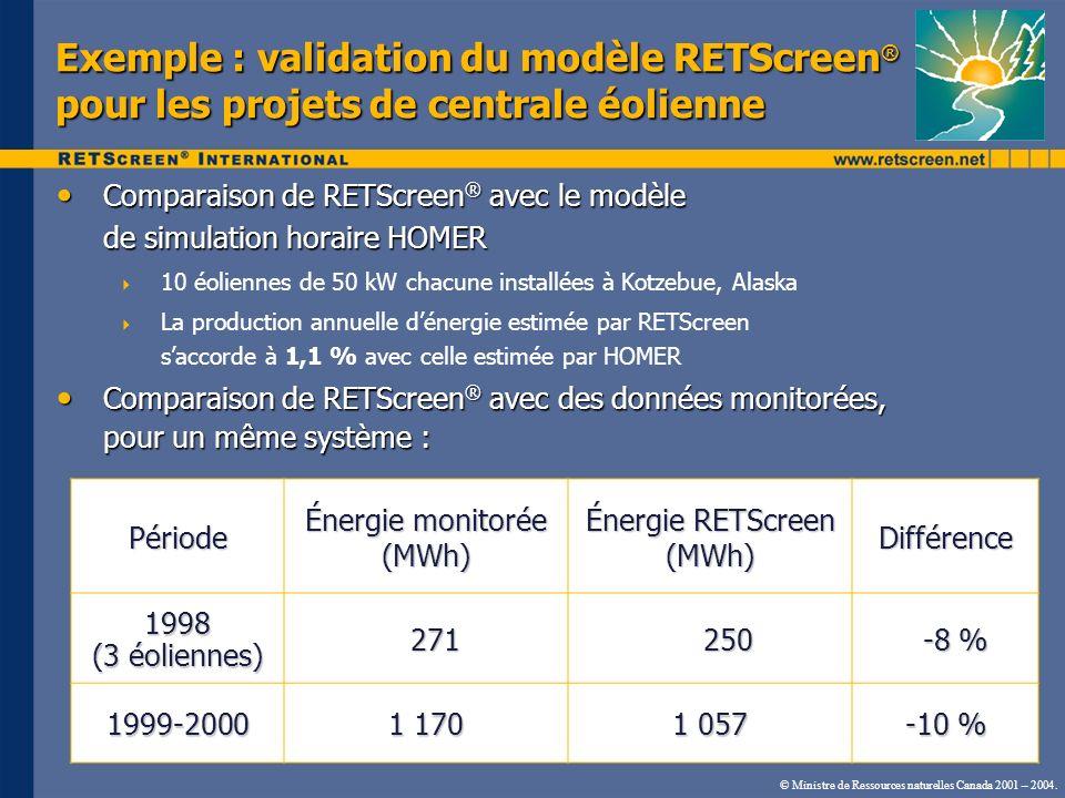 Exemple : validation du modèle RETScreen® pour les projets de centrale éolienne
