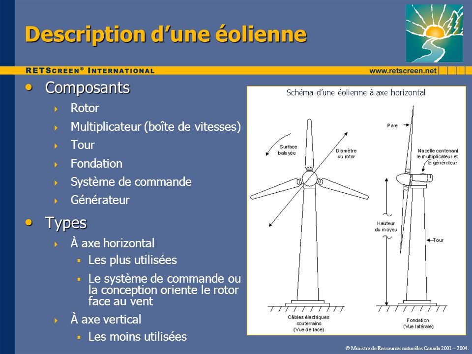 Description d'une éolienne