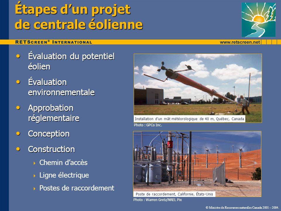 Étapes d'un projet de centrale éolienne