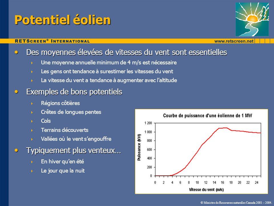 Potentiel éolien Des moyennes élevées de vitesses du vent sont essentielles. Une moyenne annuelle minimum de 4 m/s est nécessaire.