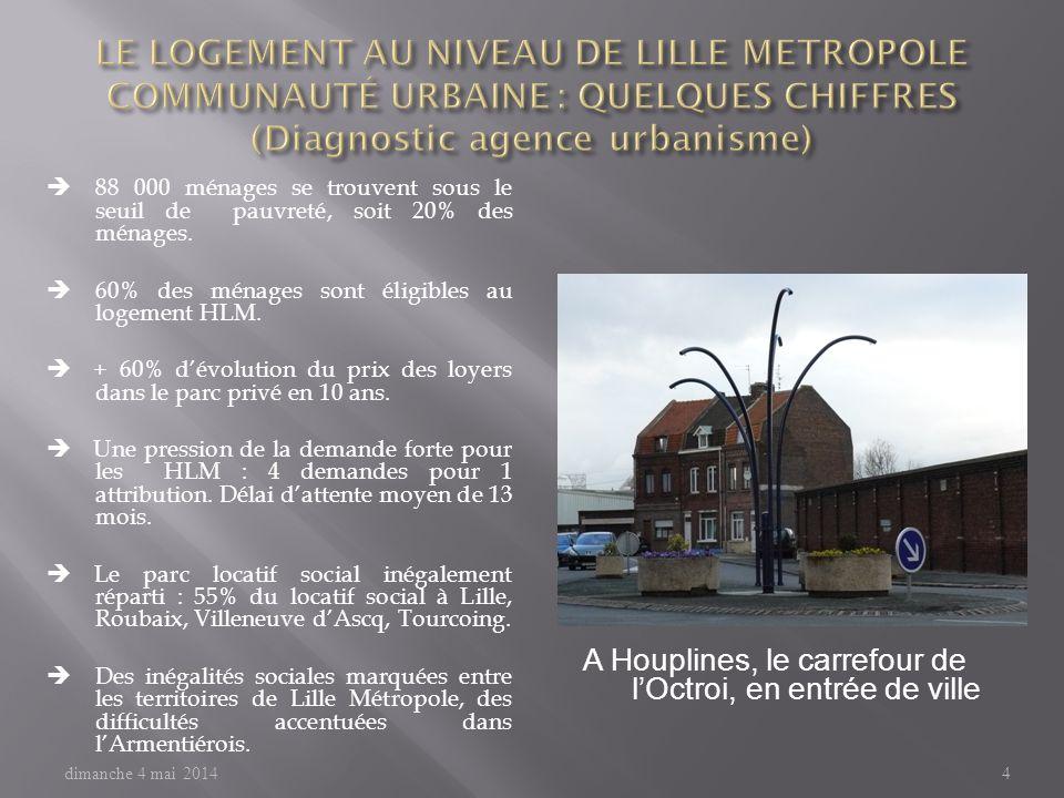 LE LOGEMENT AU NIVEAU DE LILLE METROPOLE COMMUNAUTÉ URBAINE : QUELQUES CHIFFRES (Diagnostic agence urbanisme)