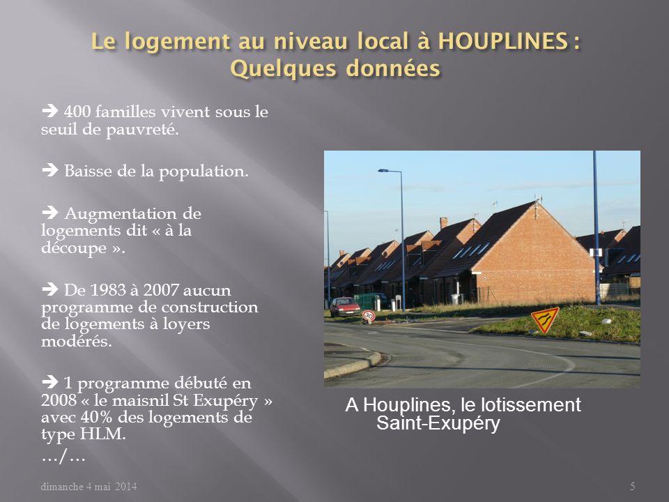 Le logement au niveau local à HOUPLINES : Quelques données