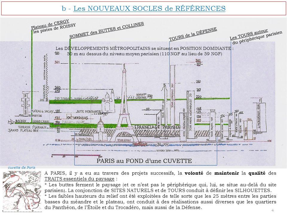 b - Les NOUVEAUX SOCLES de RÉFÉRENCES