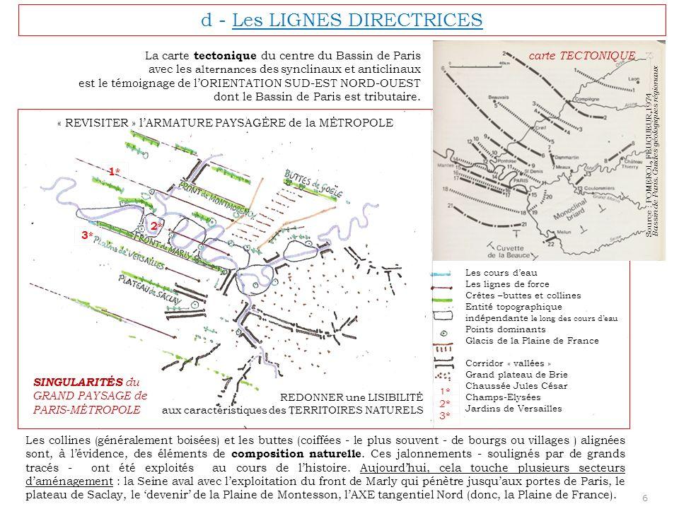 d - Les LIGNES DIRECTRICES