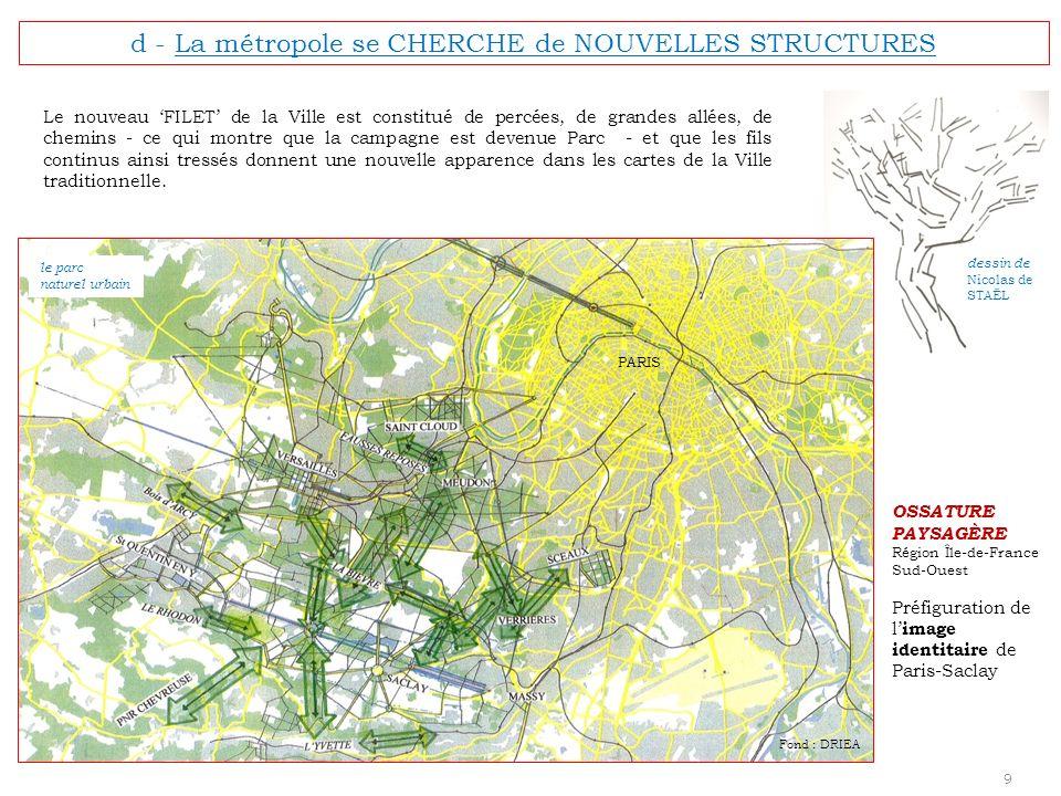 d - La métropole se CHERCHE de NOUVELLES STRUCTURES