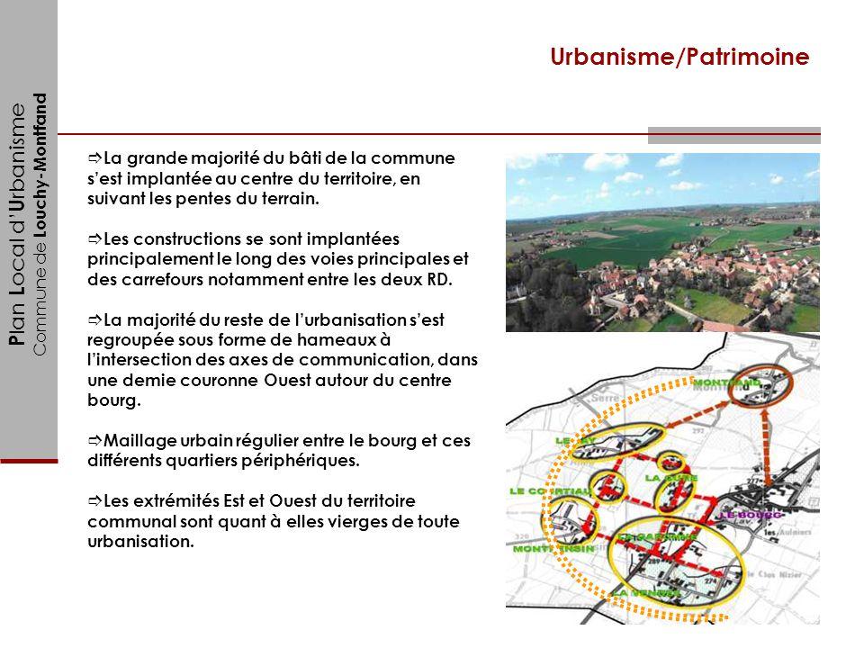 Urbanisme/Patrimoine