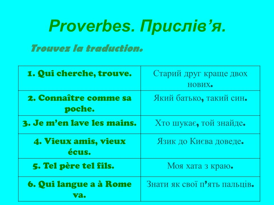Proverbes. Прислів'я. Trouvez la traduction. 1. Qui cherche, trouve.