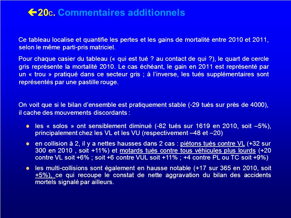 20c. Commentaires additionnels