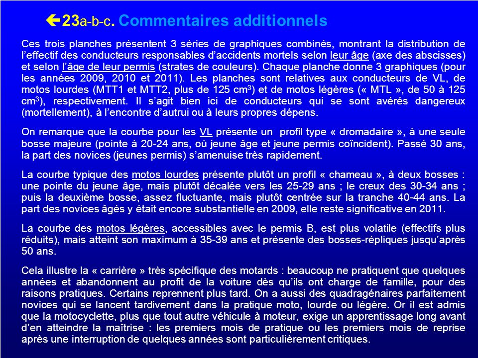 23a-b-c. Commentaires additionnels