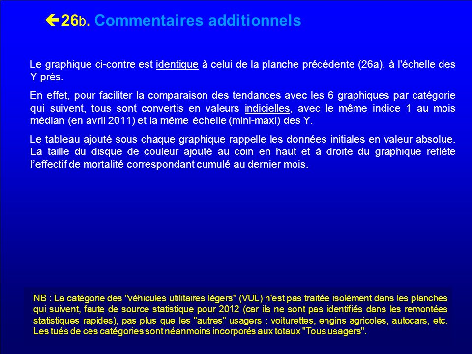 26b. Commentaires additionnels
