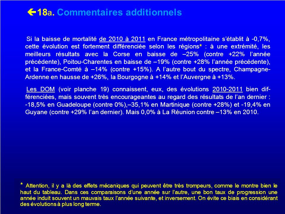 18a. Commentaires additionnels