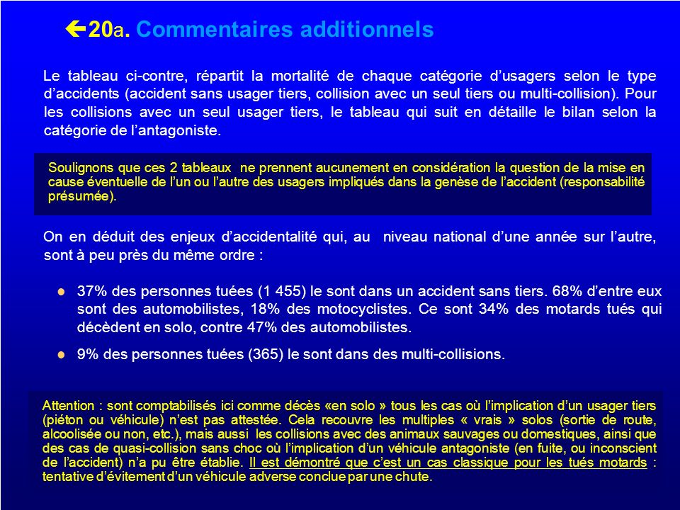 20a. Commentaires additionnels