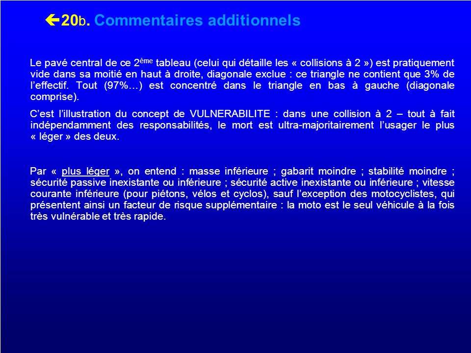 20b. Commentaires additionnels