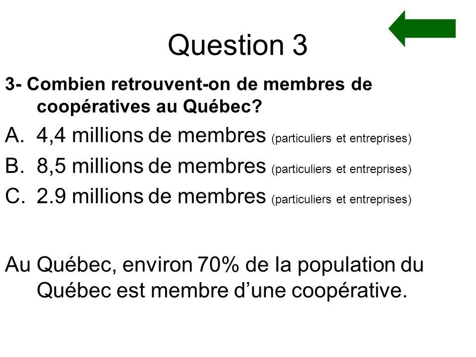 Question 3 4,4 millions de membres (particuliers et entreprises)