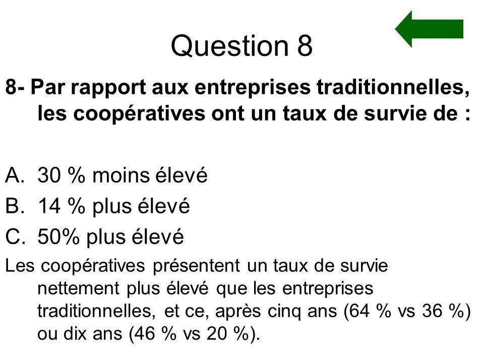 Question 8 8- Par rapport aux entreprises traditionnelles, les coopératives ont un taux de survie de :
