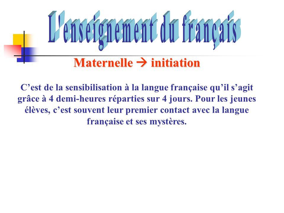 L enseignement du français Maternelle  initiation