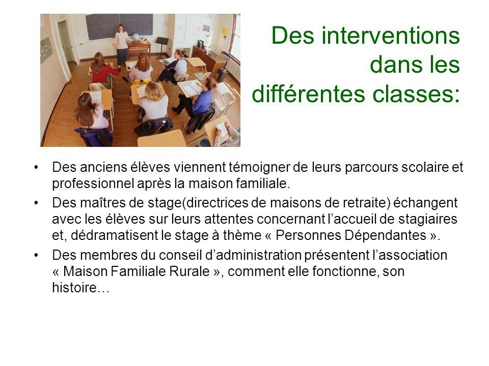 Des interventions dans les différentes classes: