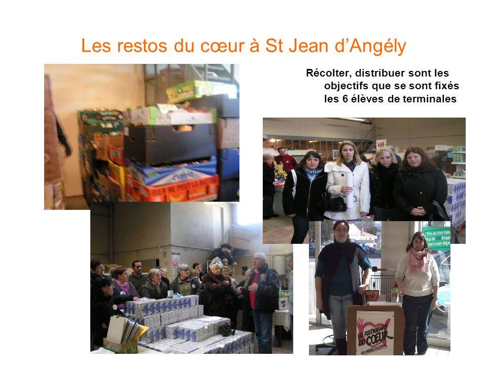 Les restos du cœur à St Jean d'Angély