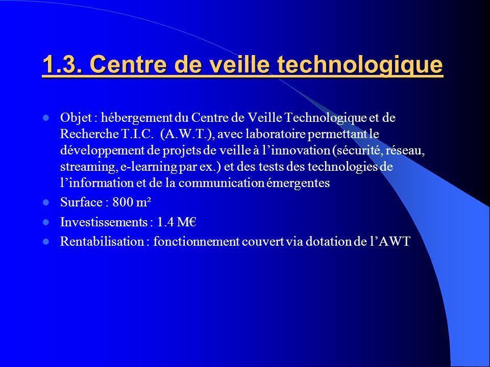 1.3. Centre de veille technologique