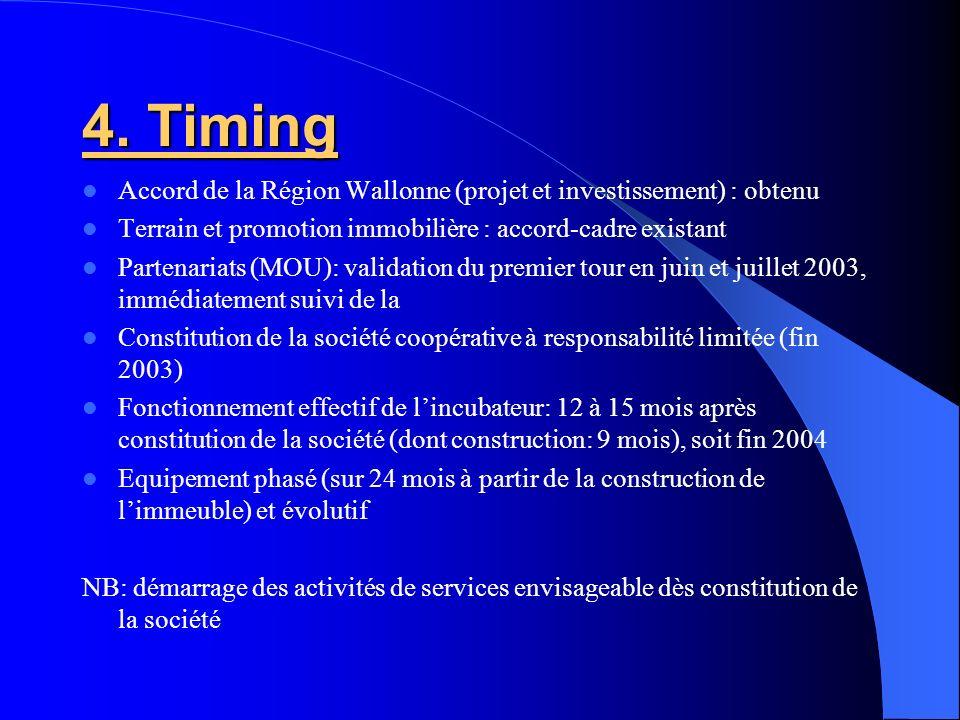 4. Timing Accord de la Région Wallonne (projet et investissement) : obtenu. Terrain et promotion immobilière : accord-cadre existant.