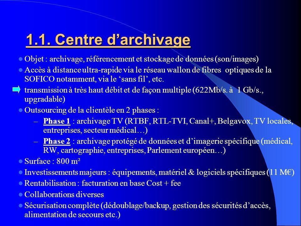 1.1. Centre d'archivage Objet : archivage, référencement et stockage de données (son/images)