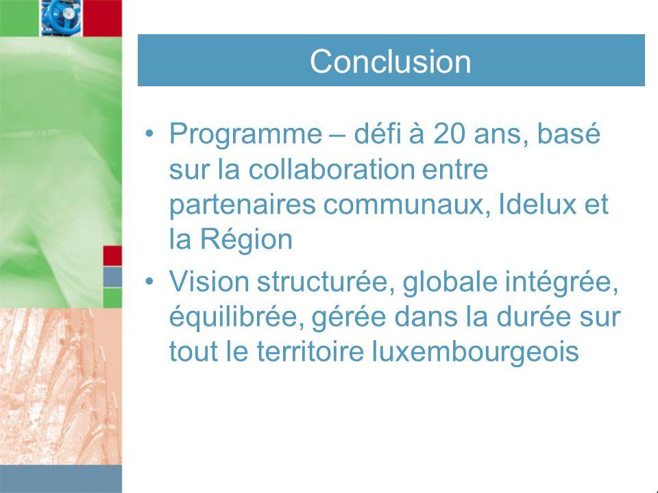 Conclusion Programme – défi à 20 ans, basé sur la collaboration entre partenaires communaux, Idelux et la Région.
