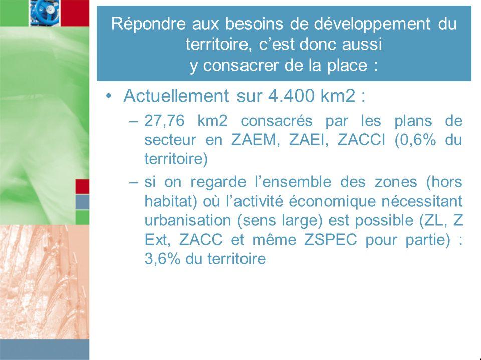 Répondre aux besoins de développement du territoire, c'est donc aussi y consacrer de la place :