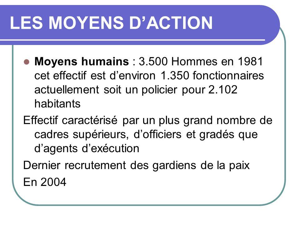 LES MOYENS D'ACTION