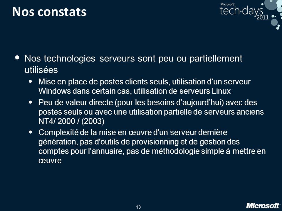 Nos constats Nos technologies serveurs sont peu ou partiellement utilisées.