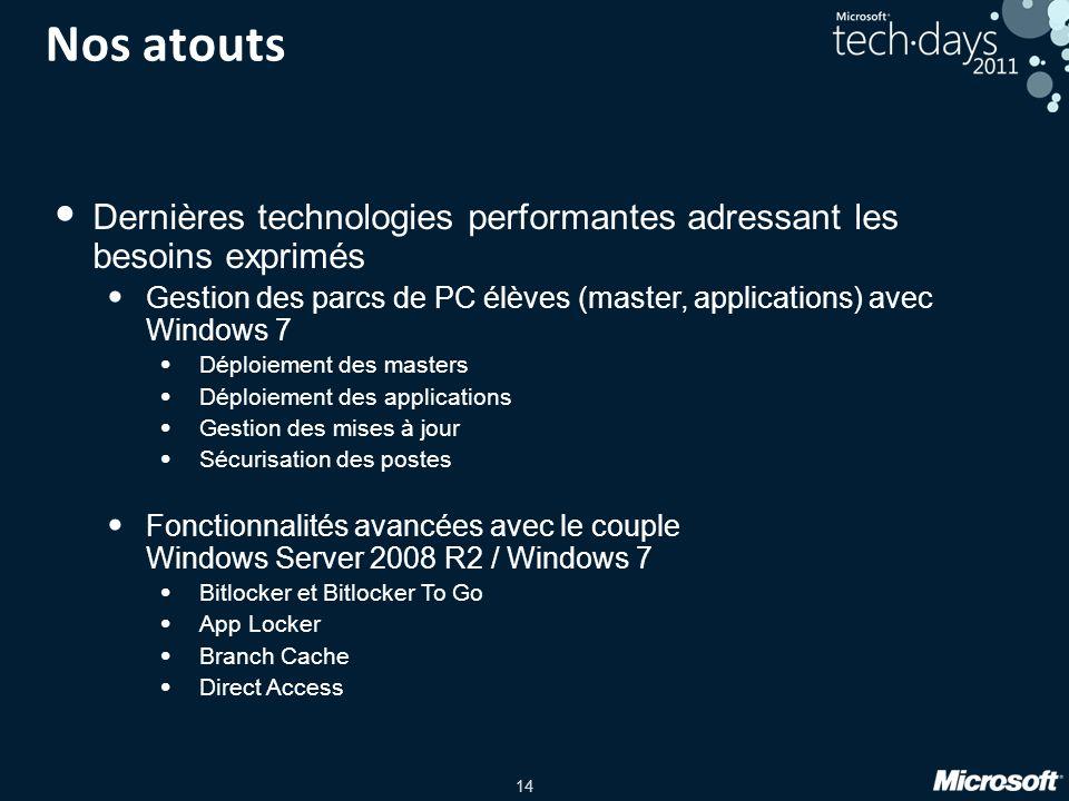 Nos atouts Dernières technologies performantes adressant les besoins exprimés. Gestion des parcs de PC élèves (master, applications) avec Windows 7.