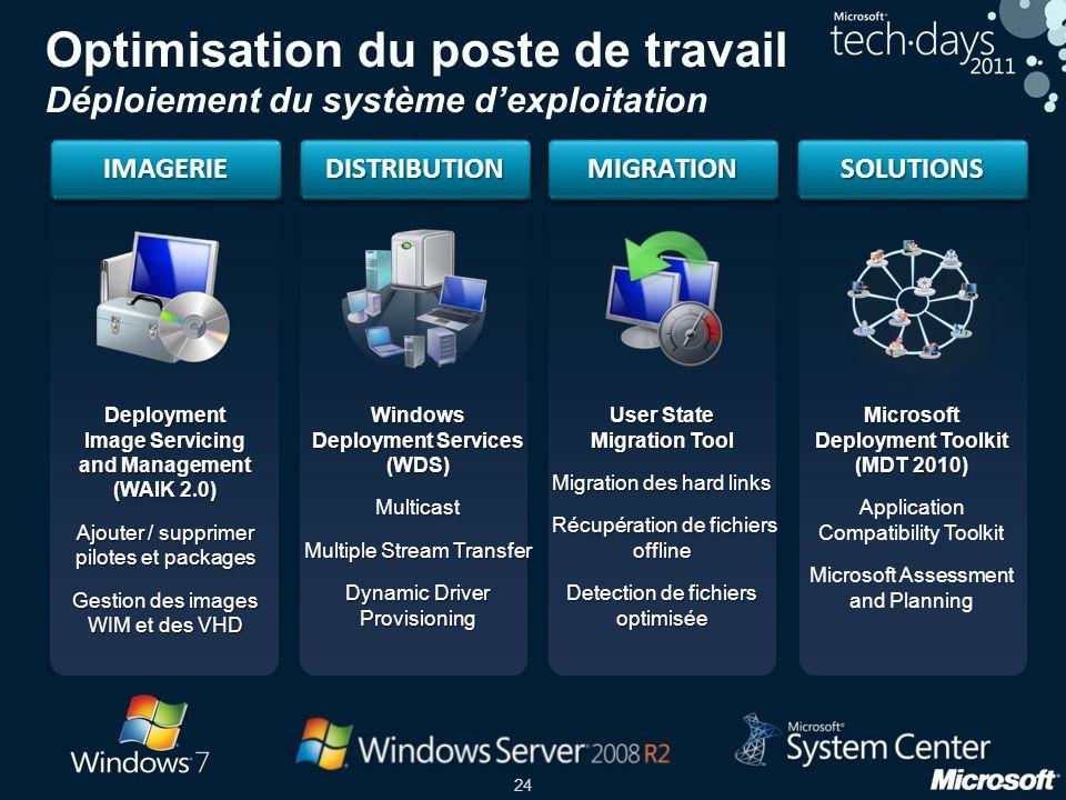 Optimisation du poste de travail Déploiement du système d'exploitation
