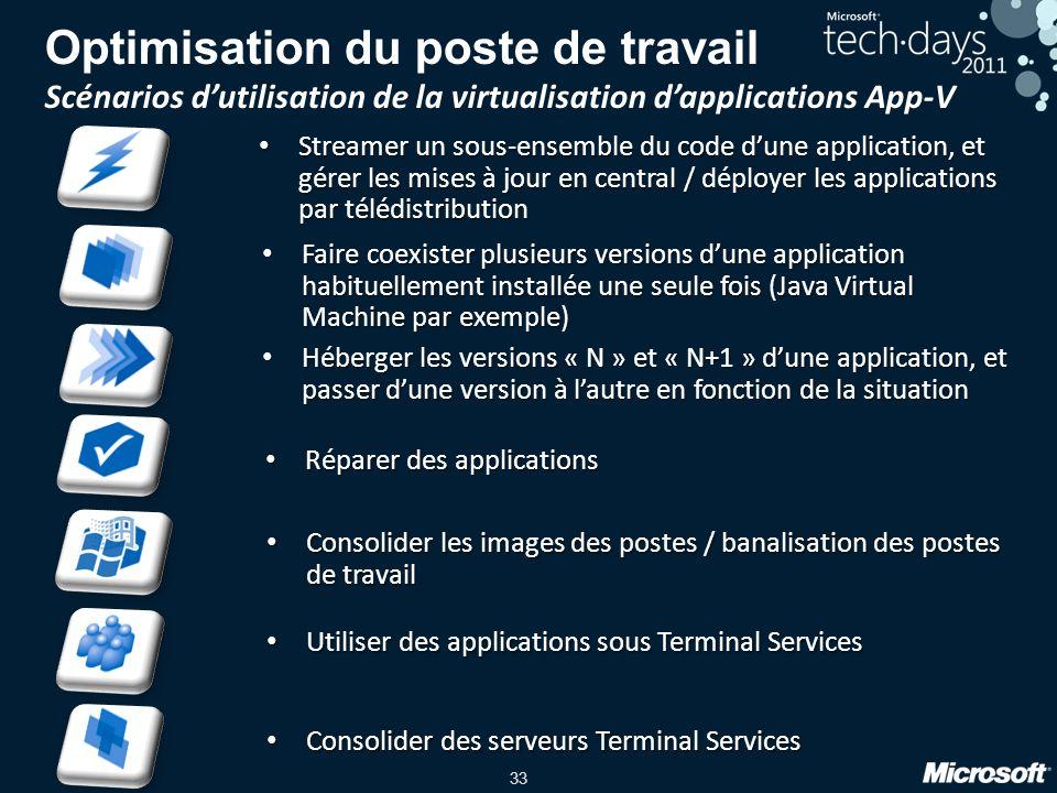 Optimisation du poste de travail Scénarios d'utilisation de la virtualisation d'applications App-V