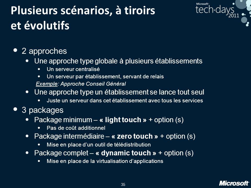 Plusieurs scénarios, à tiroirs et évolutifs