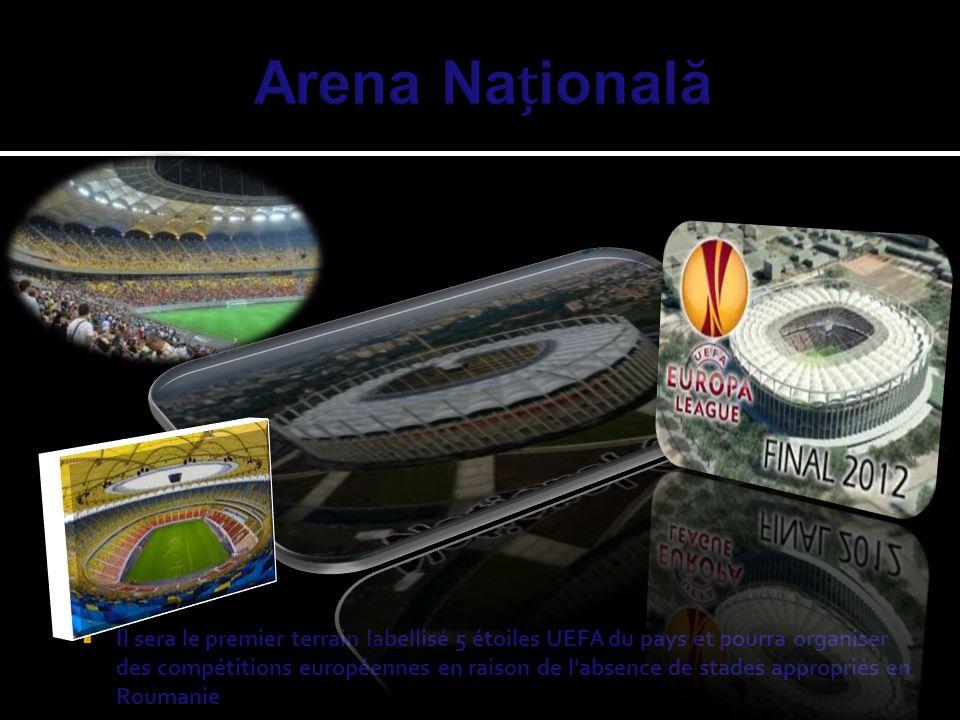 Arena Națională