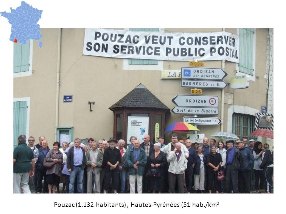 Pouzac (1.132 habitants) , Hautes-Pyrénées (51 hab./km2