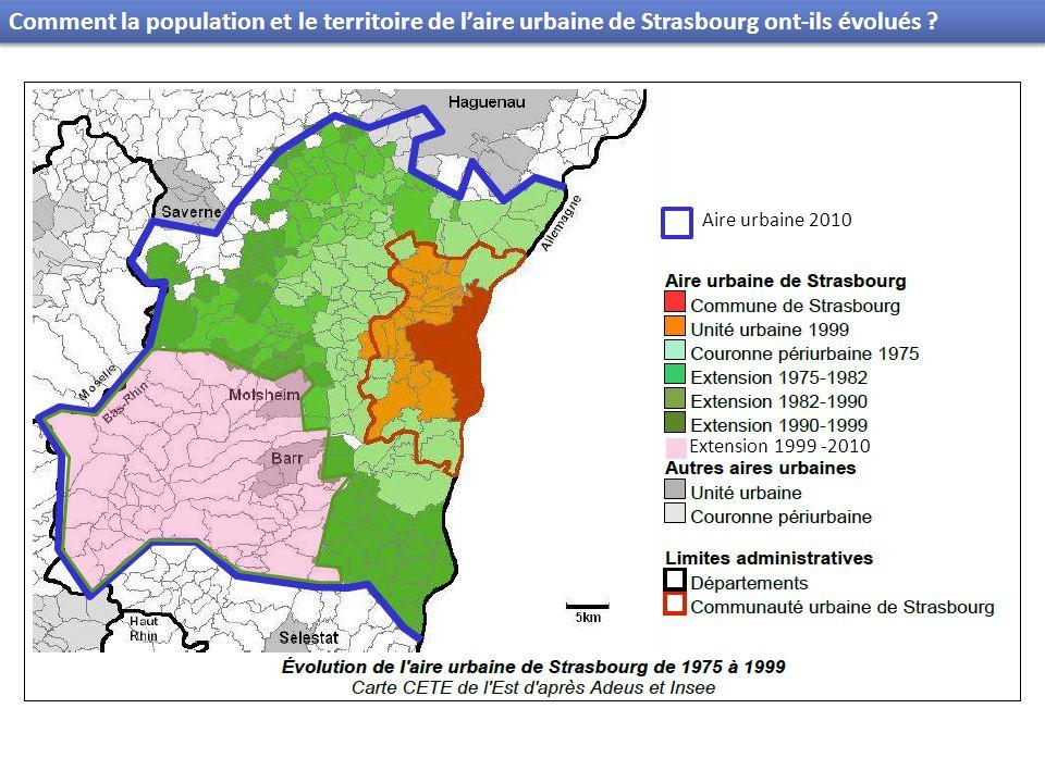Comment la population et le territoire de l'aire urbaine de Strasbourg ont-ils évolués