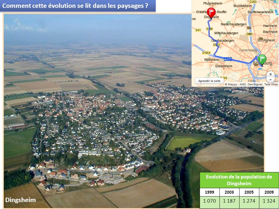 Evolution de la population de Dingsheim