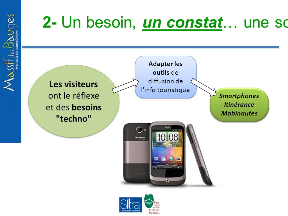 Smartphones Itinérance Mobinautes