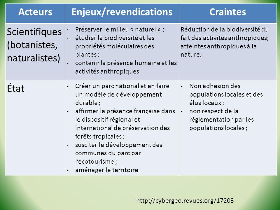 Enjeux/revendications