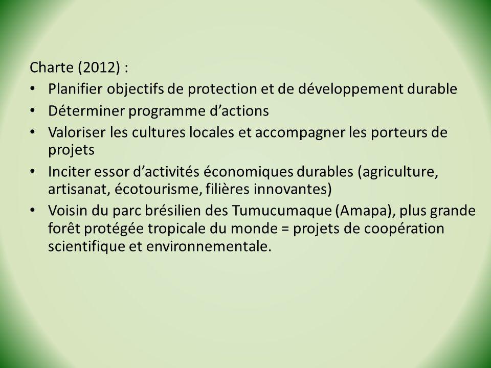 Charte (2012) : Planifier objectifs de protection et de développement durable. Déterminer programme d'actions.