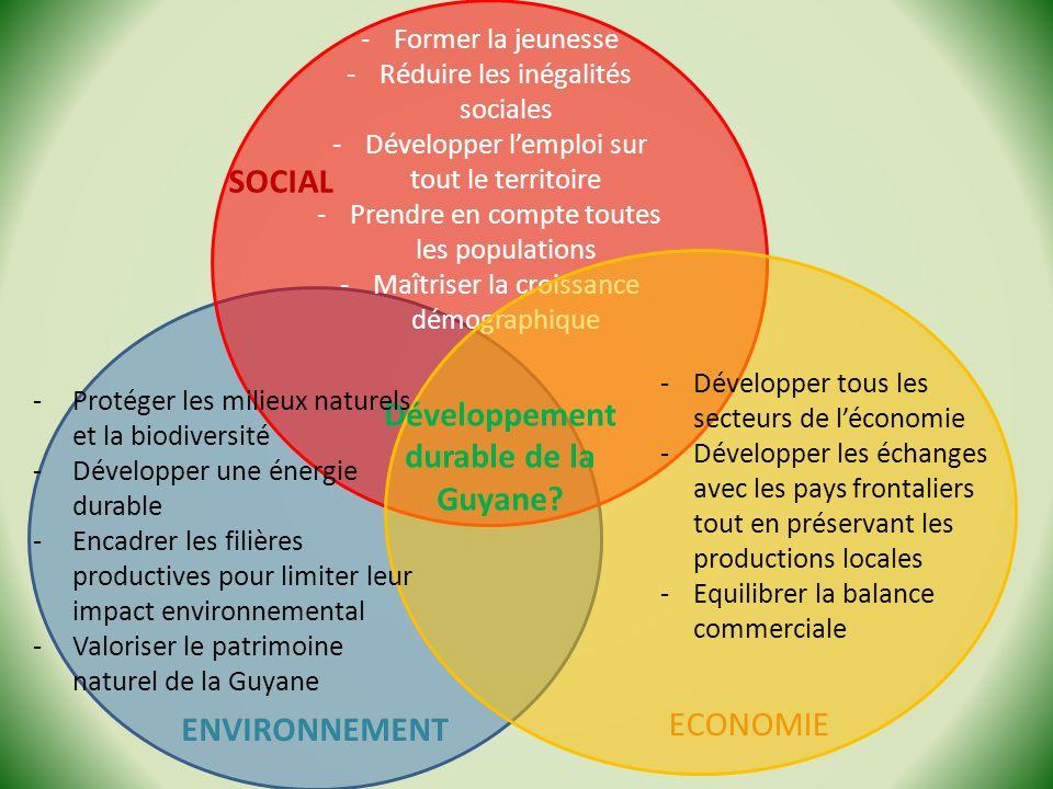 Développement durable de la Guyane