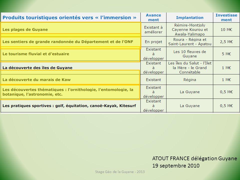 ATOUT FRANCE délégation Guyane 19 septembre 2010