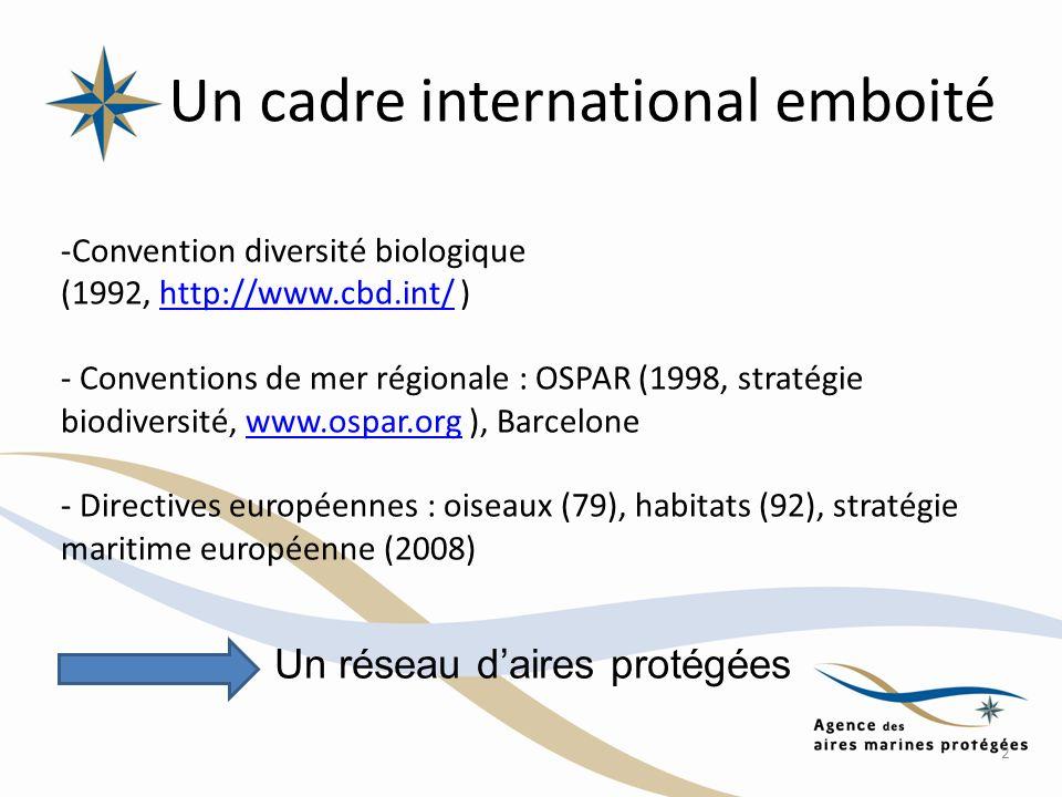 Un cadre international emboité