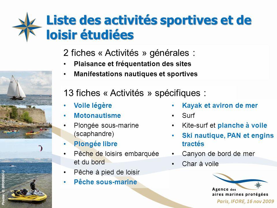 Liste des activités sportives et de loisir étudiées