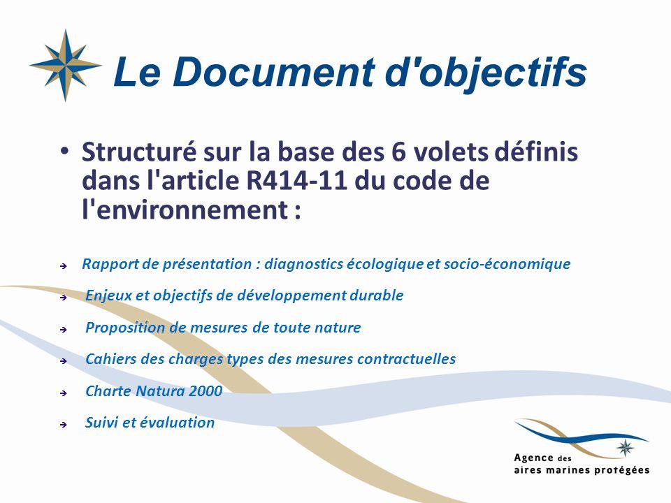 Le Document d objectifs