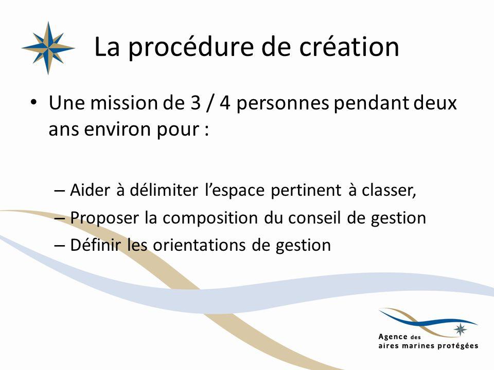 La procédure de création