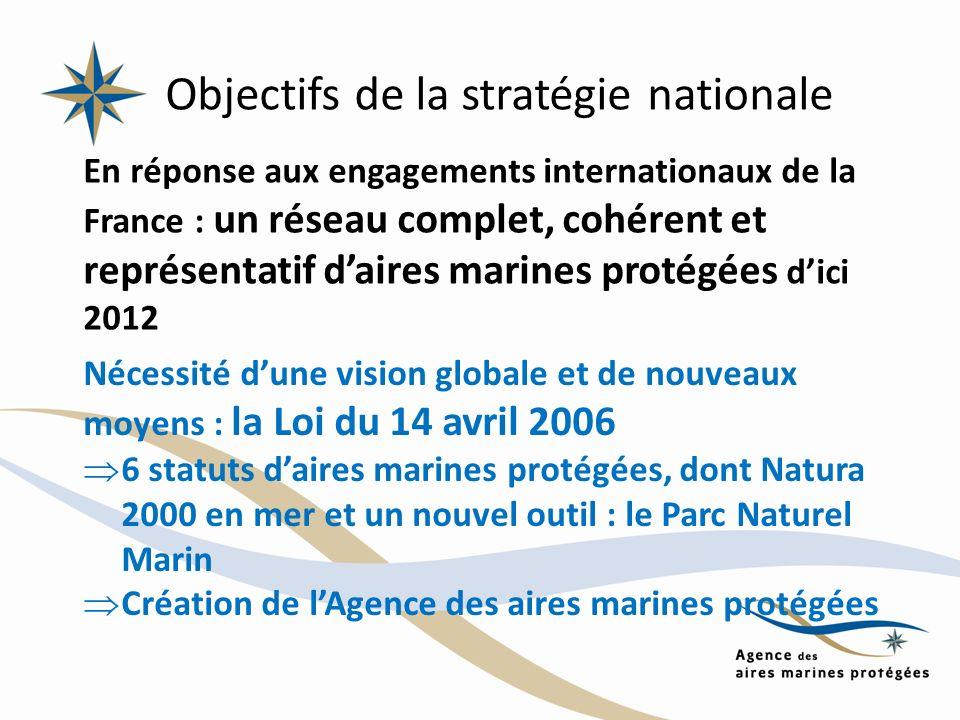 Objectifs de la stratégie nationale