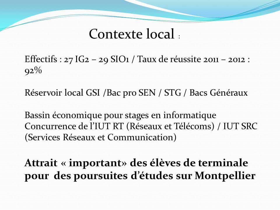 Contexte local : Effectifs : 27 IG2 – 29 SIO1 / Taux de réussite 2011 – 2012 : 92% Réservoir local GSI /Bac pro SEN / STG / Bacs Généraux.