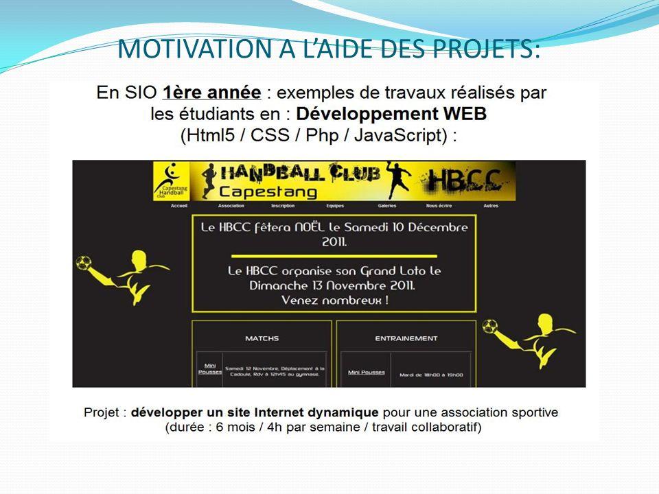 MOTIVATION A L'AIDE DES PROJETS: